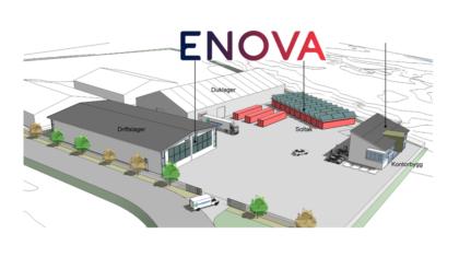 Borg Havn Får ENOVA Støtte Til Fremtidens «Energipakke» 1