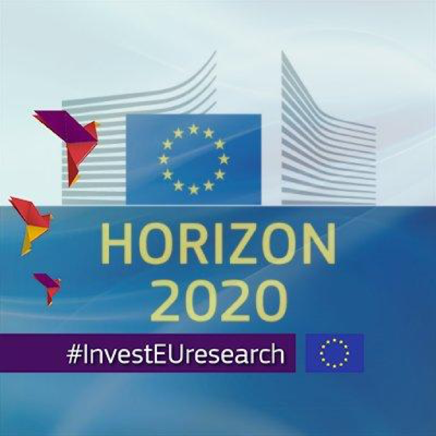 Borg Havn Som Pilot I Horizon 2020 1